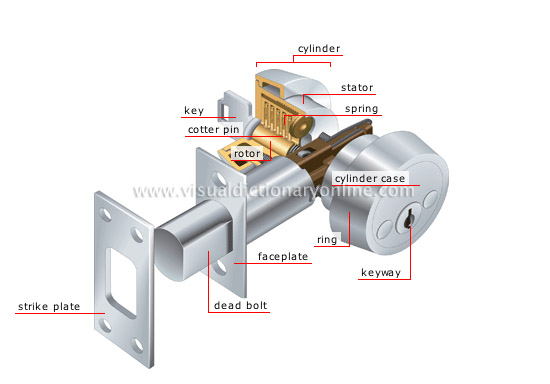 mortise lock - Visual Dictionary Online