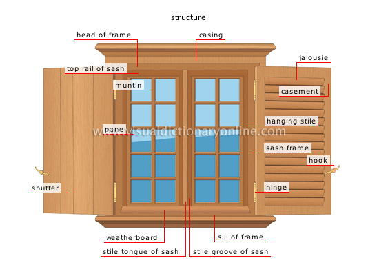Wood Window Components : House elements of a window image visual