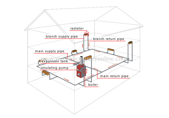 Hot water heating system schematic hot water heating for Which heating system is best for a house