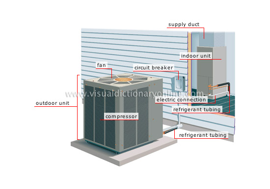 House Heating Heat Pump 2 Image Visual