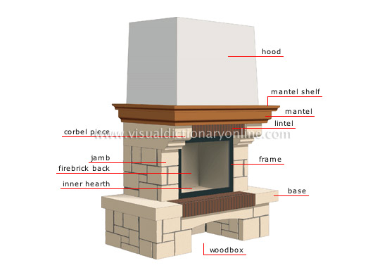 how to build a chimney for an open fire