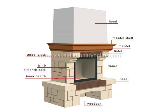 HOUSE :: HEATING :: WOOD FIRING :: FIREPLACE image - Visual ...