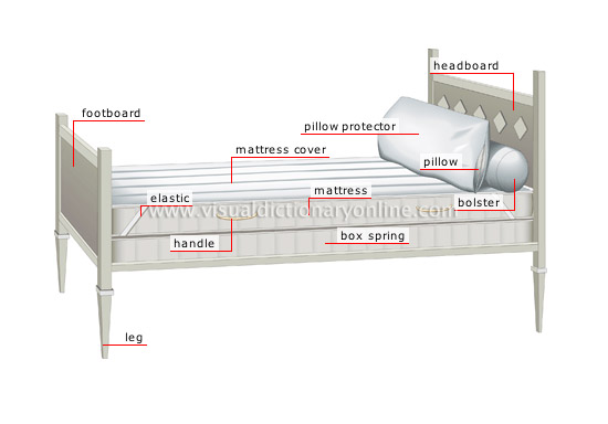 Air Mattress Support Frame