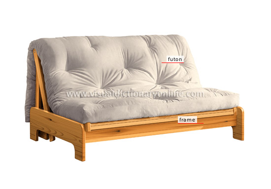 How do I turn this couch/sleeper sofa into a bed? - Yahoo! Answers