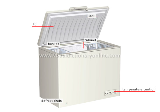 HOUSE :: HOUSE FURNITURE :: DOMESTIC APPLIANCES :: CHEST FREEZER ...