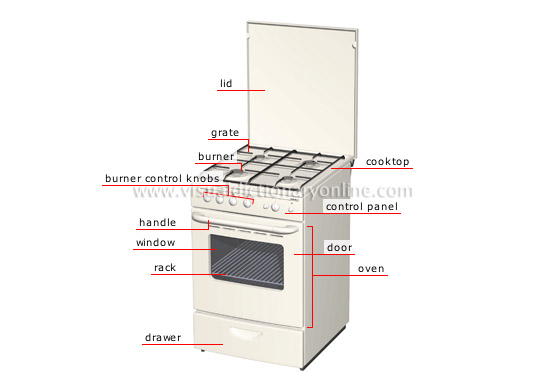 House House Furniture Domestic Appliances Gas