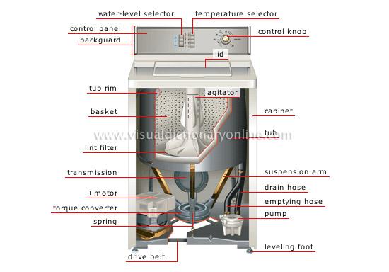 House Of Webster Kitchen Appliances