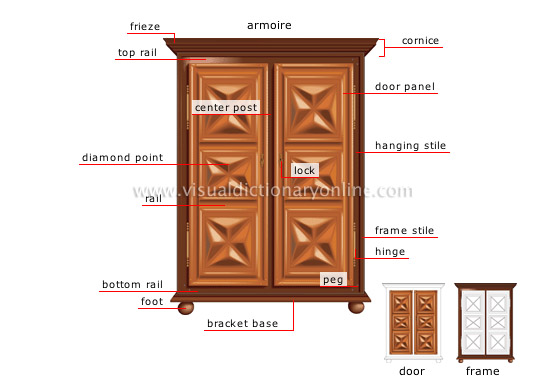 storage furniture [1]