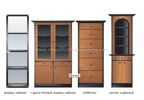 HOUSE HOUSE FURNITURE STORAGE FURNITURE Image Visual - Furniture storage