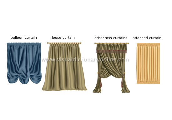 House house furniture window accessories examples for Different styles of drapes