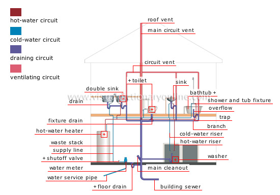 House water schematic best site wiring harness for Plumbing a new house