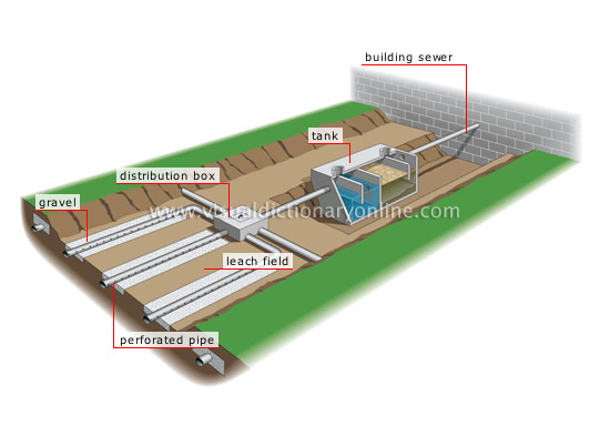 Septic tank filter location septic get free image about for Household septic tank design