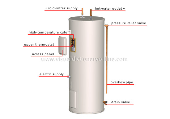 electric water-heater tank [1]