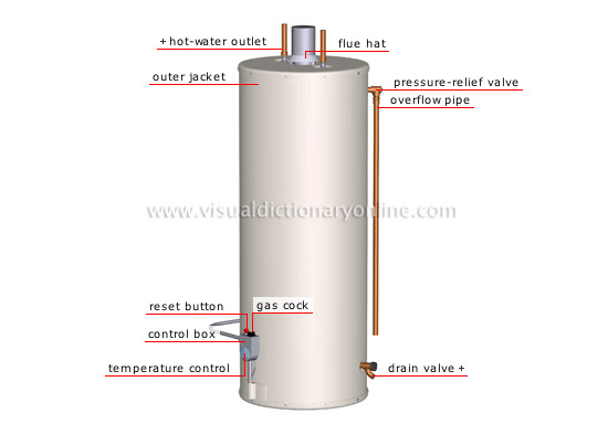 gas water-heater tank [1]
