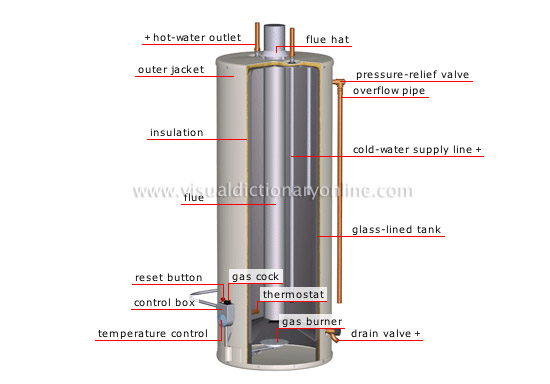HOUSE :: PLUMBING :: WATER-HEATER TANK :: GAS WATER-HEATER TANK [2 ...