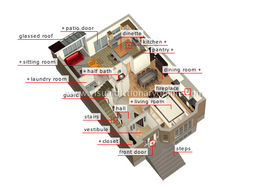 Floor Structure Components : House structure of a main rooms first floor