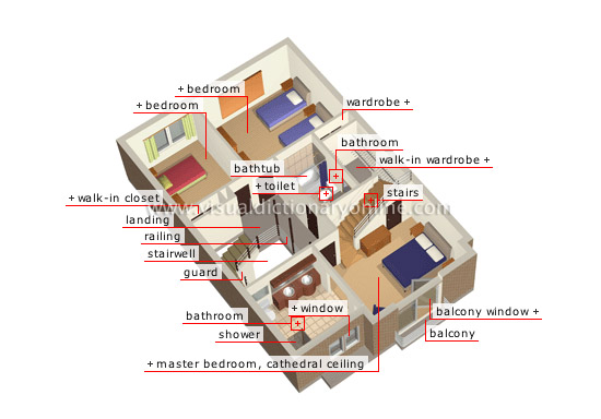 House structure of a house main rooms second for House floor structure