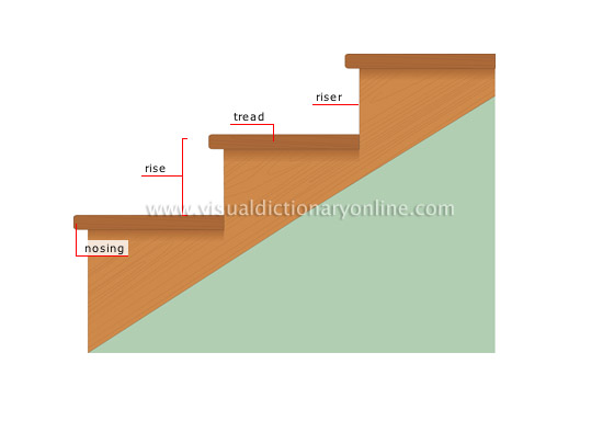 house structure of a house step image visual dictionary online