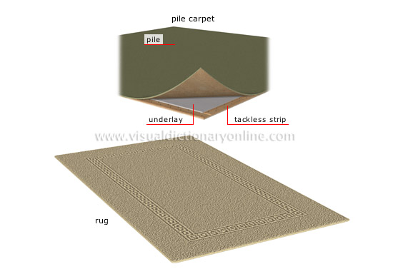 textile floor coverings