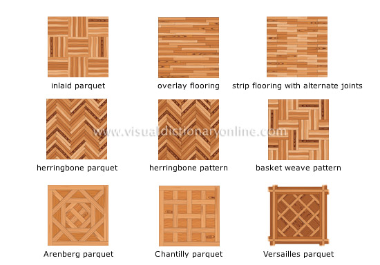 HOUSE STRUCTURE OF A WOOD FLOORING
