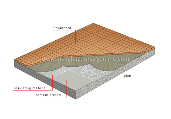 Plaster Floorboards Screed Wordreference Forums