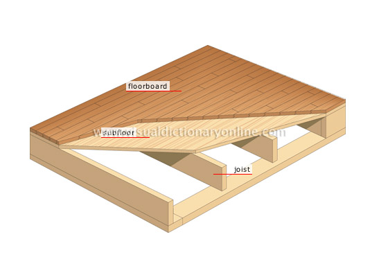 House structure of a house wood flooring wood for House floor structure