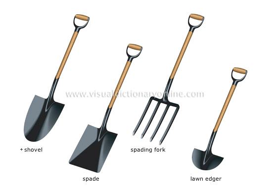 Plants gardening gardening tools for loosening the for Gardening tools list with pictures