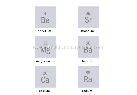 SCIENCE :: CHEMISTRY :: CHEMICAL ELEMENTS :: ALKALINE EARTH METALS ...