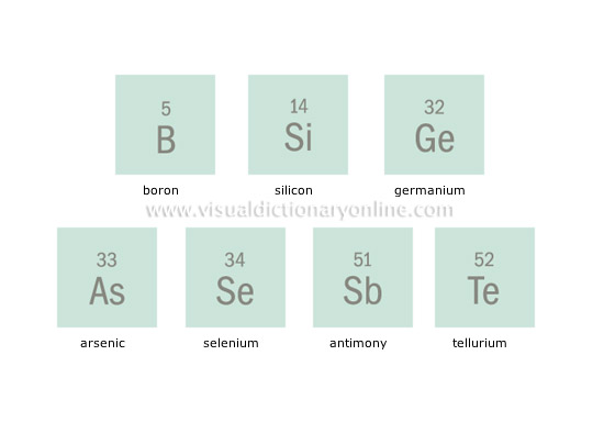 SCIENCE :: CHEMISTRY :: CHEMICAL ELEMENTS :: SEMI-METALS ...