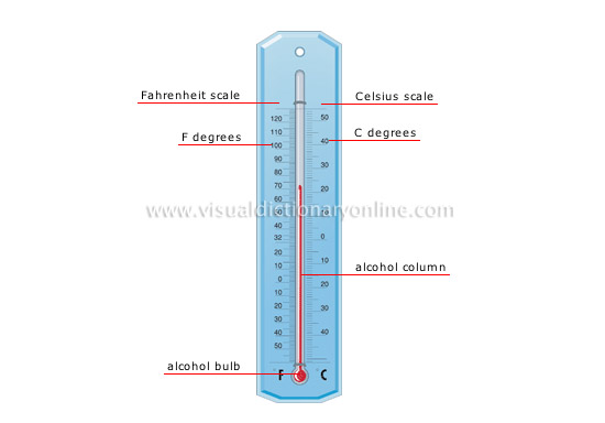 Weather Temperature Thermometer