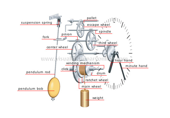 Clock Gears Diagram Weight-driven clock mechanism