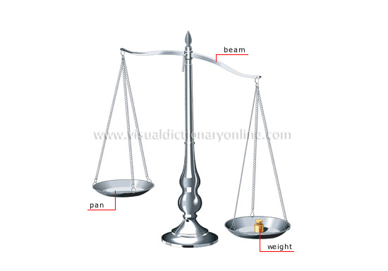 Science Measuring Instruments : Science measuring devices measure of weight beam