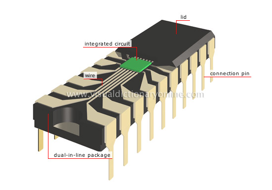 packaged integrated circuit