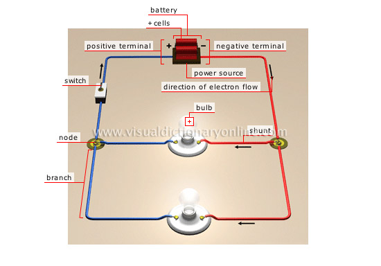 SCIENCE :: PHYSICS: ELECTRICITY AND MAGNETISM :: PARALLEL ELECTRICAL ...
