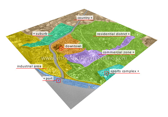 metropolitan area [2] - Visual Dictionary Online