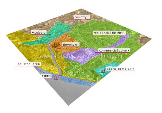 Society city metropolitan area 2 image visual for Visual merriam webster