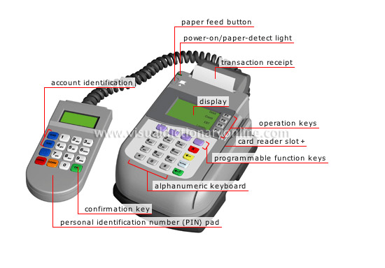 SOCIETY :: ECONOMY AND FINANCE :: BANK :: ELECTRONIC PAYMENT