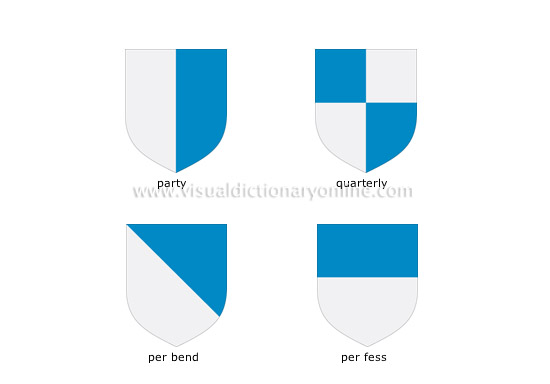 examples of partitions