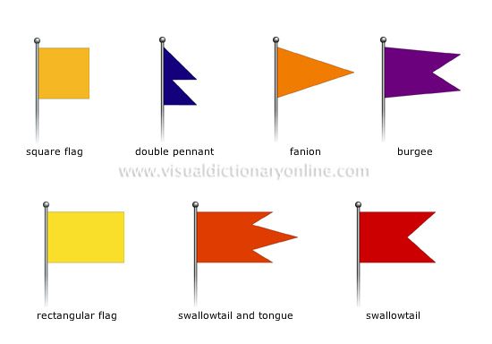 flag shapes [1]