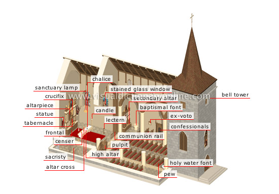 Society religion church image visual dictionary online for Visual merriam webster