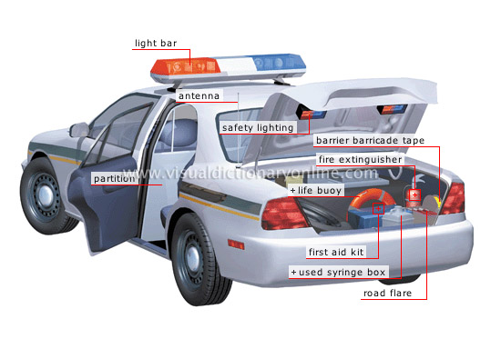 Society Safety Crime Prevention Police Car Image