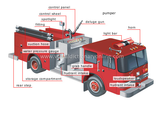 Society safety fire prevention fire trucks 1 image fire trucks 1 aloadofball