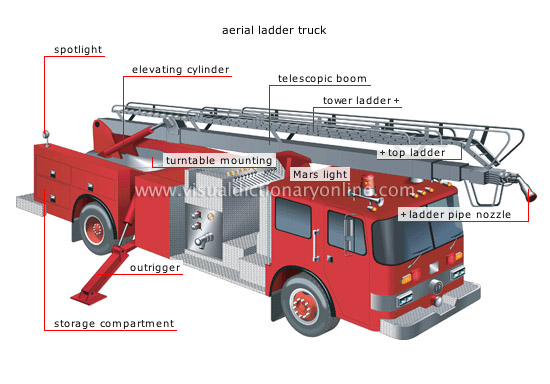 Society    Safety    Fire Prevention    Fire Trucks  2