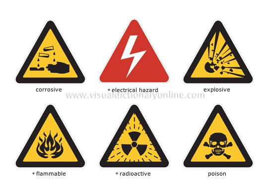 Dangerous materials image
