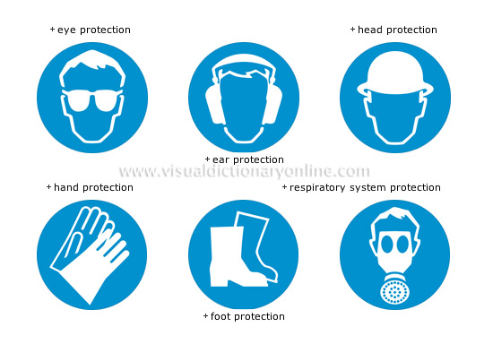SOCIETY :: SAFETY :: SAFETY SYMBOLS :: PROTECTION image - Visual ...