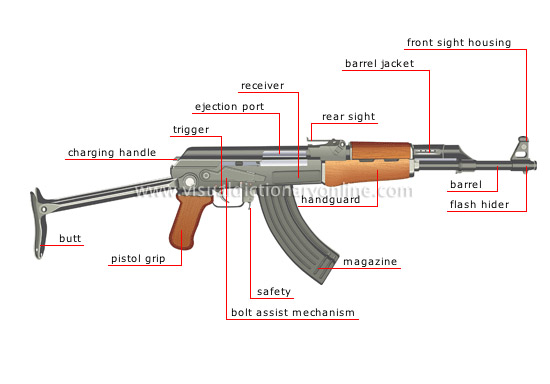 automatic rifle - Visual Dictionary Online