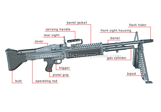 what is a machine gun