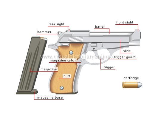 pistol - Visual Dictionary Online