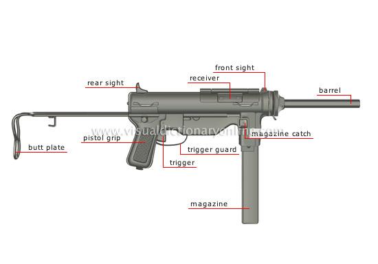 dictionary machine gun