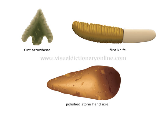 weapons in the Stone Age